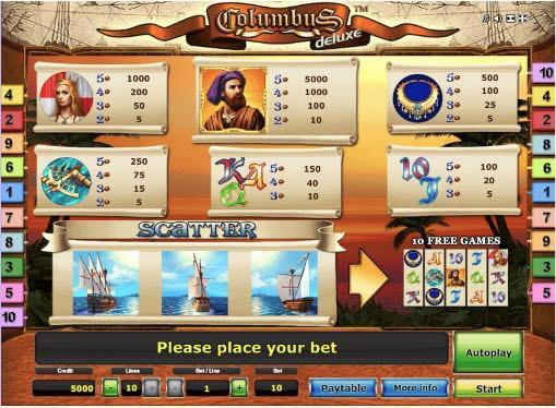 Игровой автомат Columbus Deluxe играть на деньги