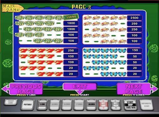 Игровой автомат Fairy Land играть на деньги