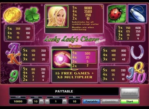 Игровой автомат Lucky Ladys Charm Deluxe на деньги